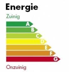 energielabel van auto